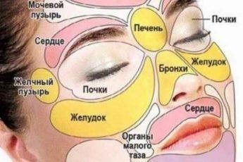 15 сигналов о болезни, которые наш организм подает нам 1
