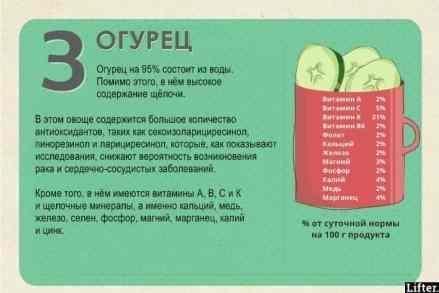 7-moschneyshih-schelochnyh-produktov-kotorye-ubivayut-dazhe-rak-5-6007509