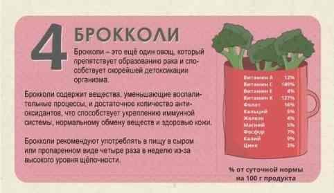 7-moschneyshih-schelochnyh-produktov-kotorye-ubivayut-dazhe-rak-6-4201272