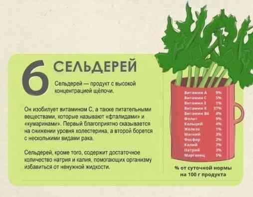 7-moschneyshih-schelochnyh-produktov-kotorye-ubivayut-dazhe-rak-8-2400353