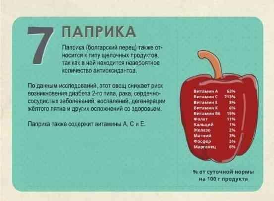 7-moschneyshih-schelochnyh-produktov-kotorye-ubivayut-dazhe-rak-9-3694640