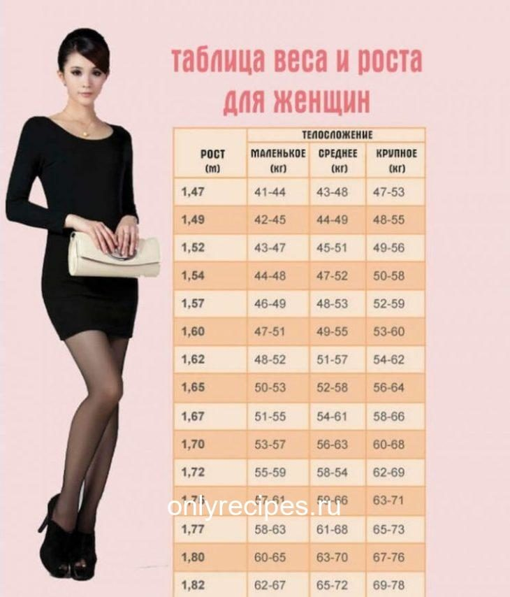 vot-tablica-gde-napisan-ideal-nyy-ves-dlya-vashego-rosta-i-teloslozheniya-2-9582130