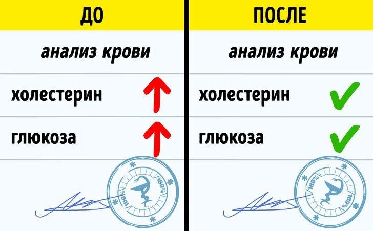 ya-delala-ezhednevnuyu-10-minutnuyu-rastyazhku-v-techenie-30-dney-i-vot-chto-izmenilos-10-4360571